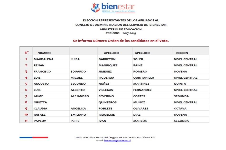 ANDIME Nacional informa respecto a elecciones de Bienestar